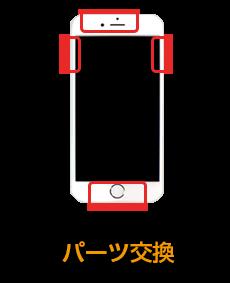 iPhone各種パーツ交換修理